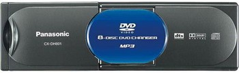DVD-�������� Panasonic CX-DH801N