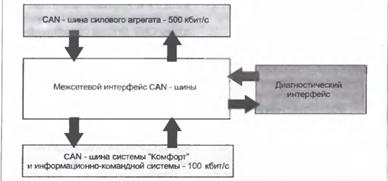 3 показана блок-схема